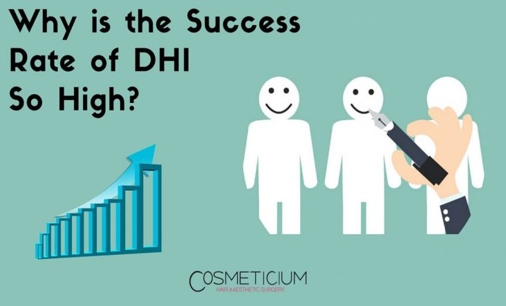 Success Rate of DHI Method