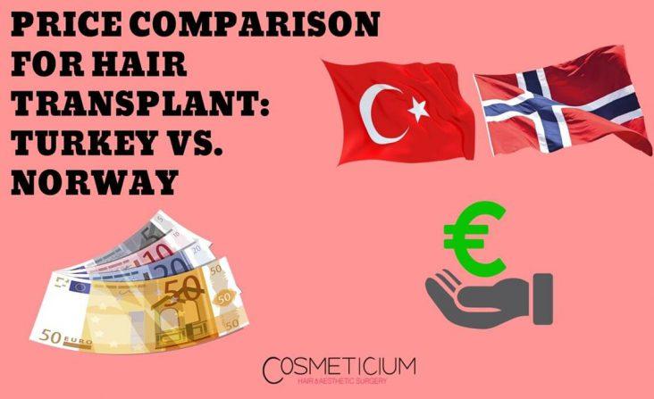 Price Comparison for Hair Transplant: Turkey vs. Norway