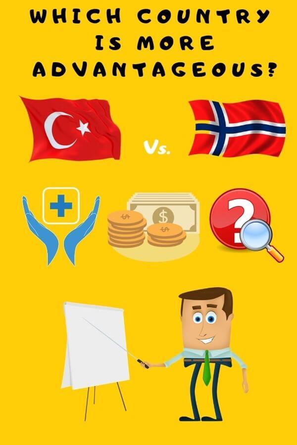 Hair Transplantation Price Comparison: Turkey - Norway