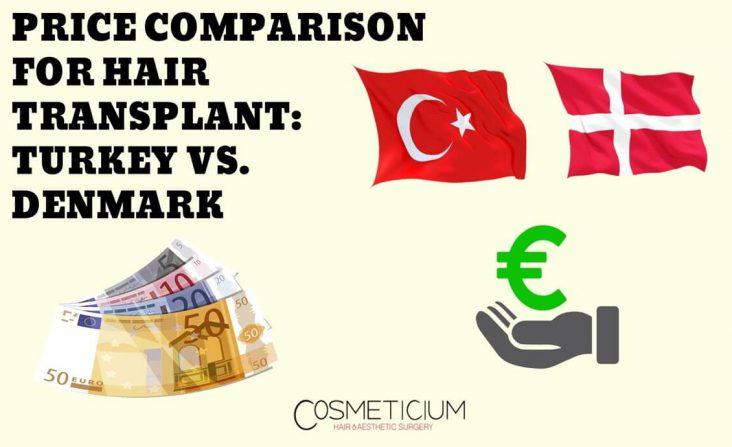 Price Comparison for Hair Transplantation
