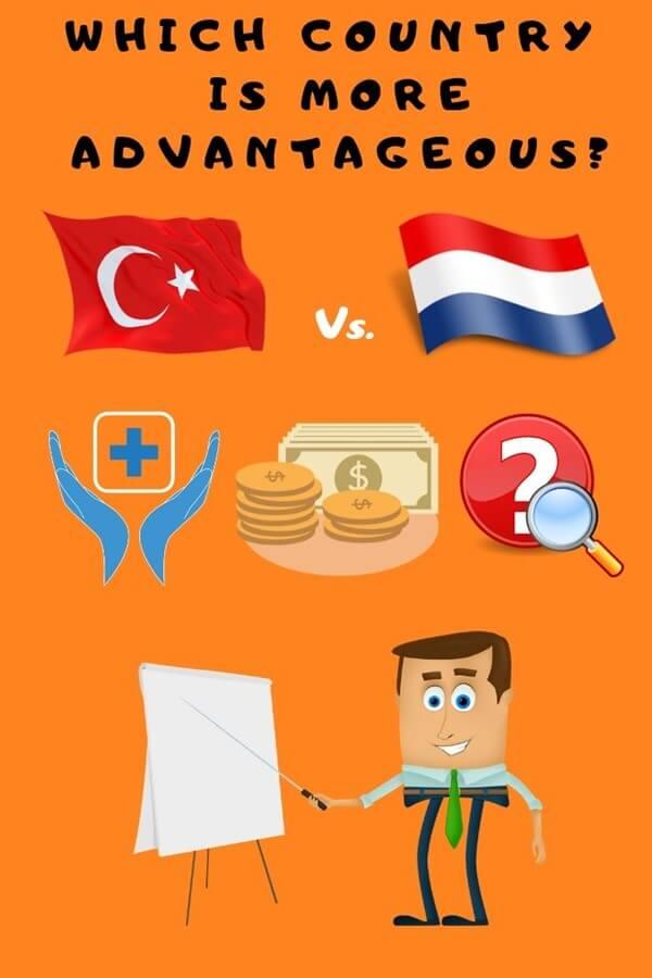 Hair Transplantation: Turkey and Netherlands