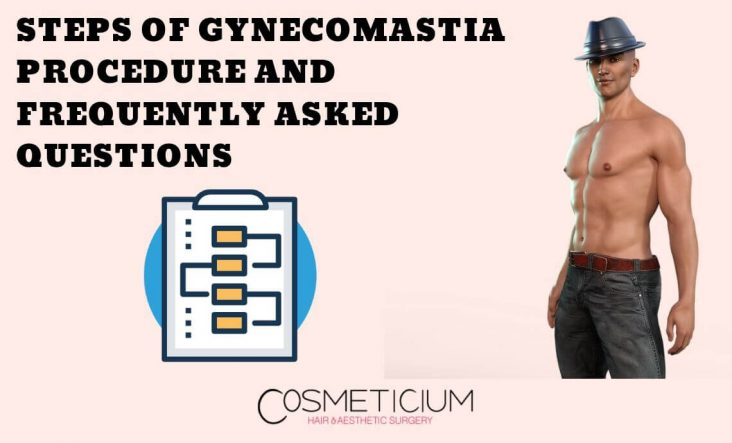 Frequently Asked Questions About Gynecomastia