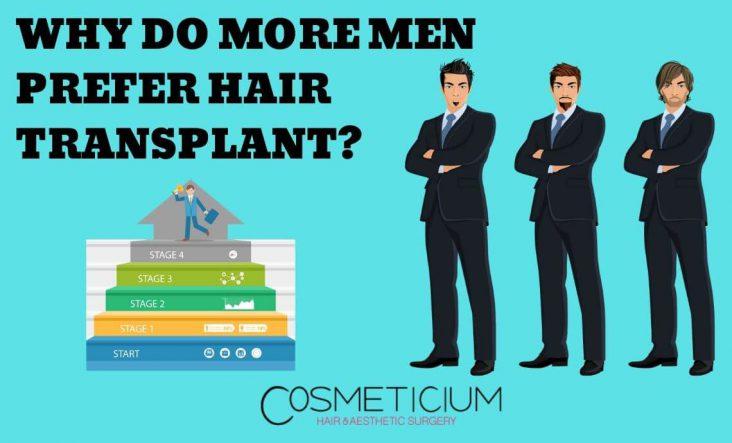 Hair transplant preferring by more men