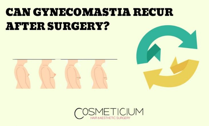 What are the Reasons for Gynecomastia Recurrence?